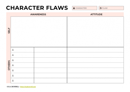 Writing Character Flaws Worksheet