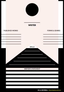 writer worksheet wednesday curriculum vitae creative writing blog