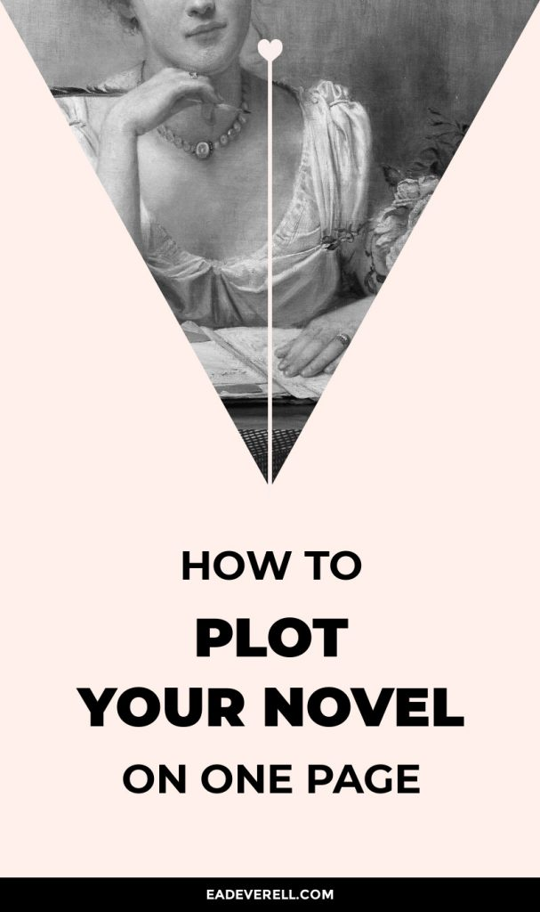 How to Plot Your Novel On One Page