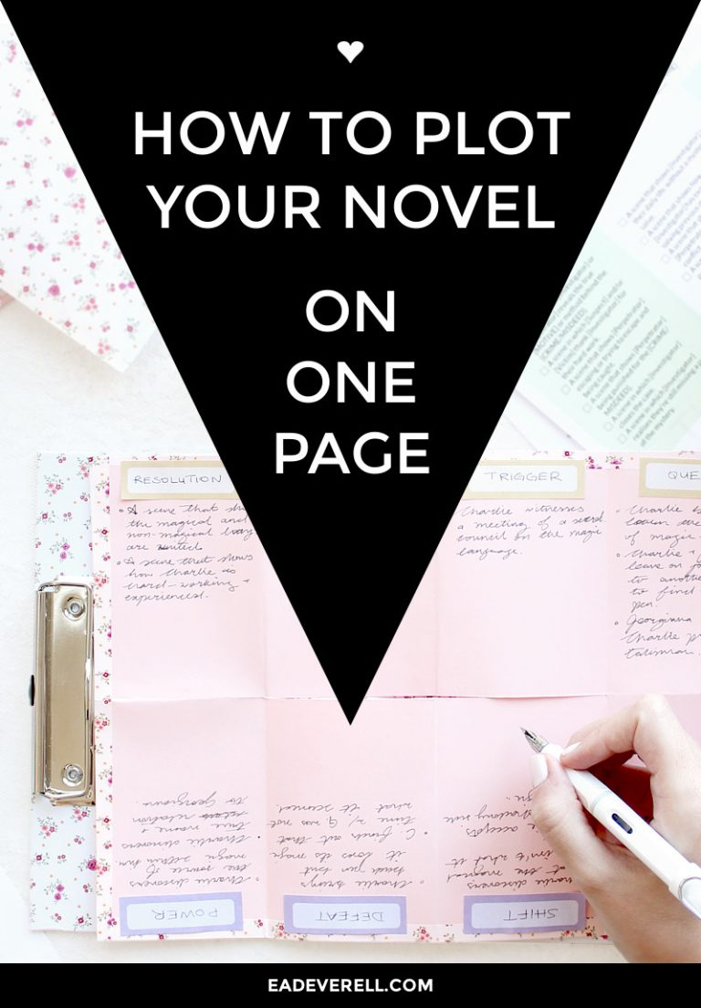 How to Plot a Novel on One Page - Video Workshop