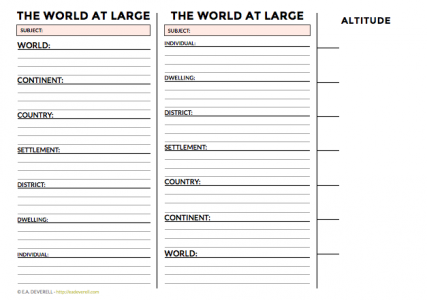 Worldbuilding worksheet