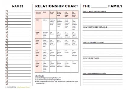 Writing journal worksheet - family