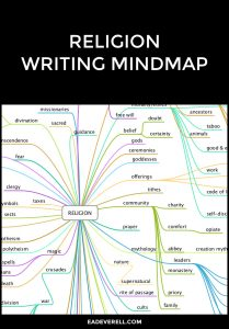 This mindmap is great for worldbuilding inspiration.