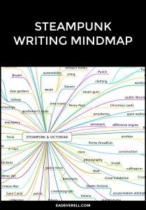 crossroads creative writing in four genres ebook Crossroads creative writing in four genres by thiel diane textbook pdf epub download data bank ebook, pdf, djvu, epub, mobi, fb2, zip, rar.