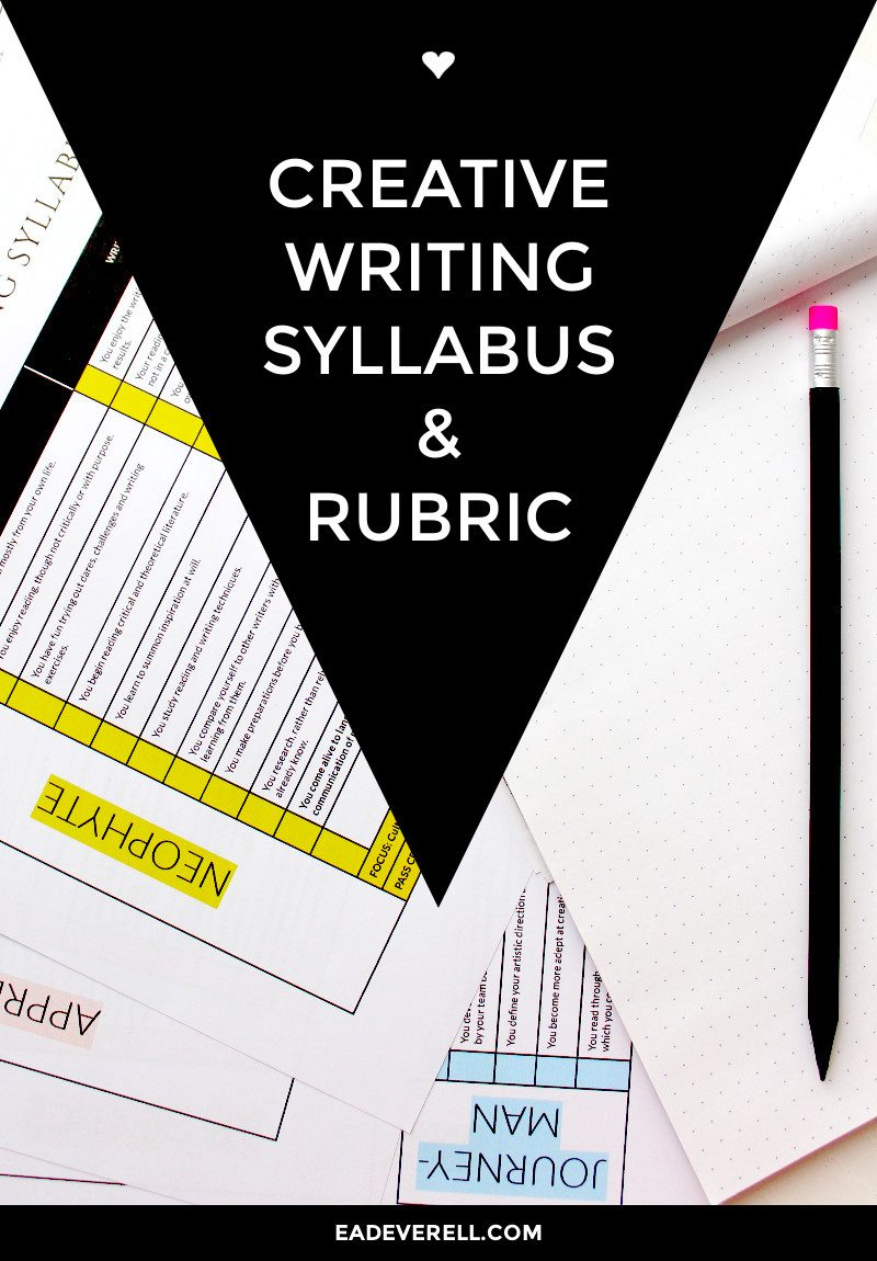 Writing Syllabus