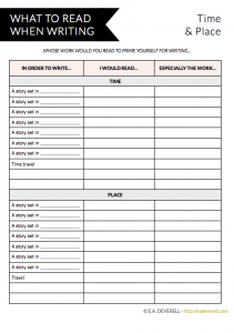 What to read worksheet - writing influences