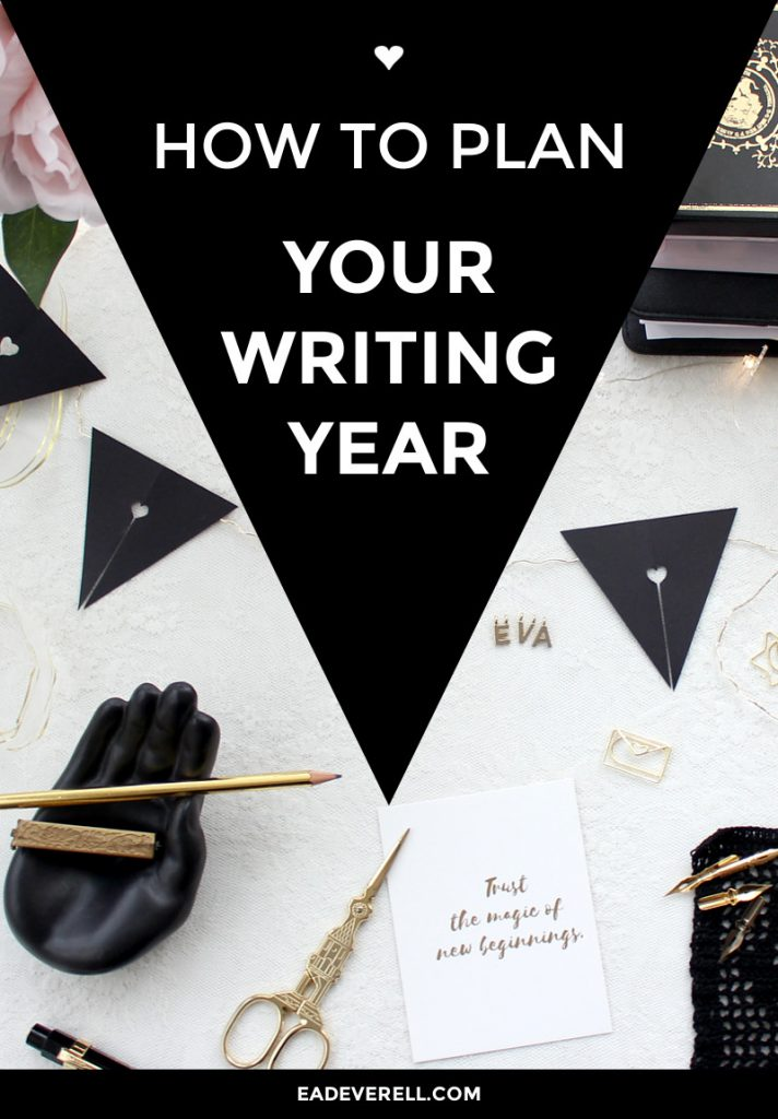 Writing Challenge Index