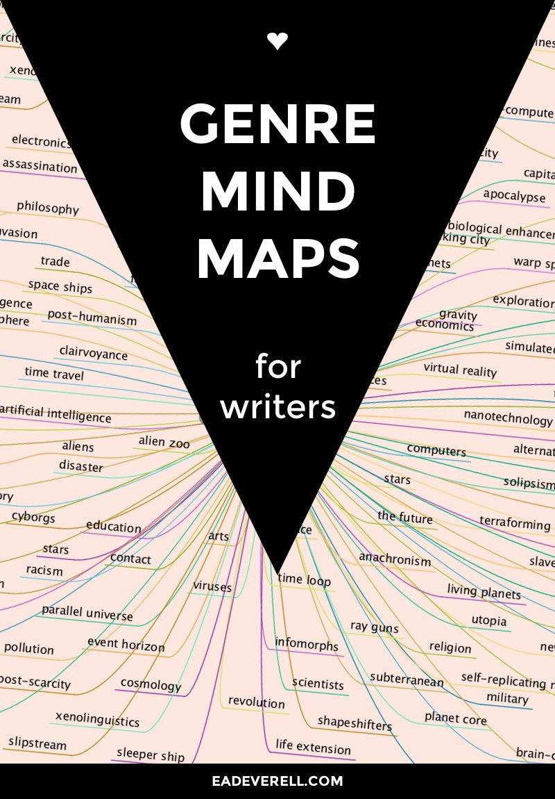 writing_mindmaps 800x1150