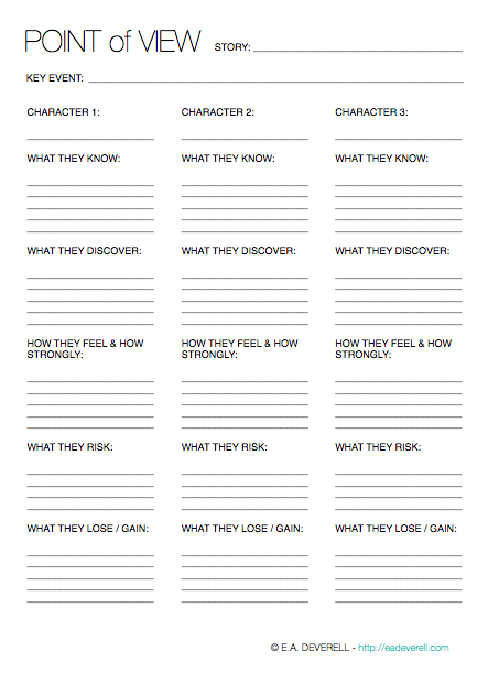 point of view  writing worksheet wednesday